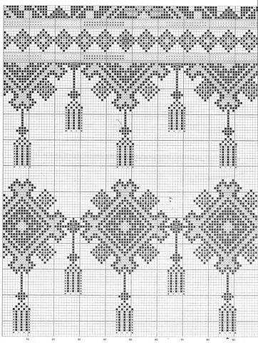 Вишиванка - схема
