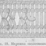 Мережка - это кружевное украшение вязаного или вышитого изделия.  Такое рукотворное изделие выполняется методом...
